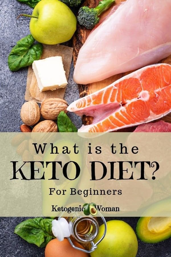 A bunch of different types of food, with Ketogenic diet and Protein