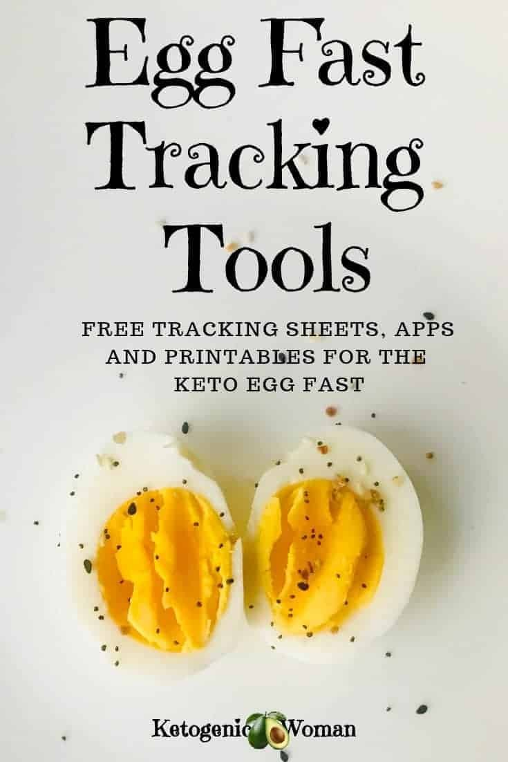 All your free Egg Fast tracking apps, grocery list and menu planning printables in one place!