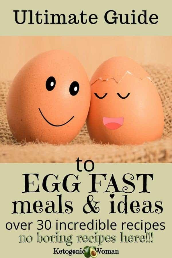 Ultimate Egg Fast Recipes Meals and Ideas (2)